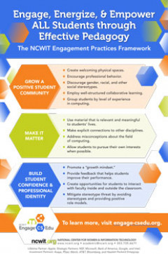 Small image of Engagement Practices poster