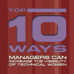 Top 10 Ways Managers Visibility Cover