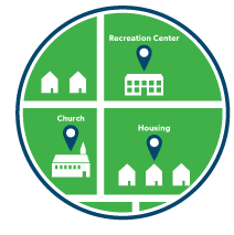 tips faculty search city map icon