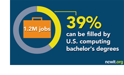 Job Openings Infographic