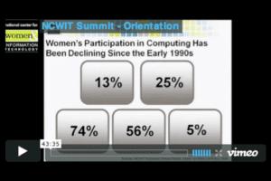 NCWIT 2012 Summit - Orientation