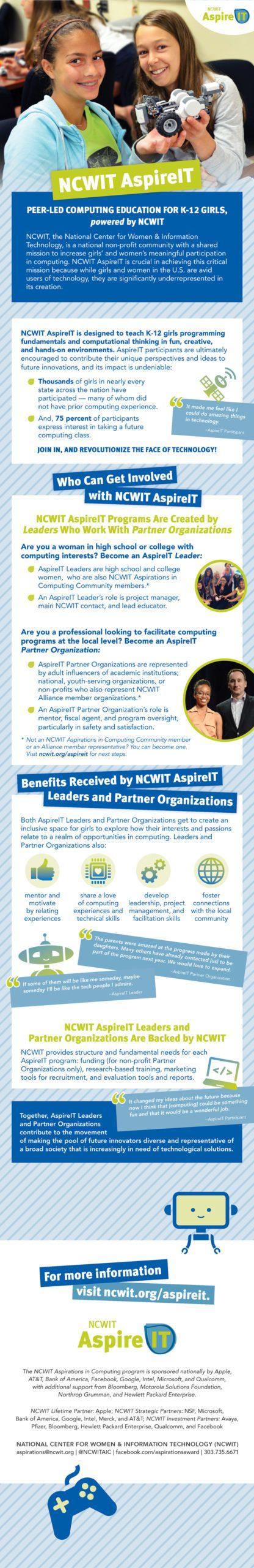 NCWIT AspireIT Infographic